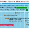 2018-2019日程
