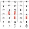 ジプシージャズ入門10〜リズムギターアドリブ練習〜イントロの作り方、弾き方タブ譜付き