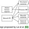 高性能プロセッサの分岐予測のサーベイ論文を読んで分岐予測について学ぶ (4. 予測が難しい分岐のための分岐予測器)