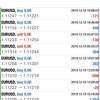 【 12月 19日】FX自動売買記録:ユーロドル