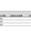 【投資】トラリピ実践記録14週目(2017/7/10-7/14)プラス900円