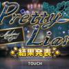 【デレステ】イベント Pretty Liar 結果発表