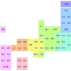 HTML(TABLE)クリッカブルマップ「日本地図」を作成。スマホ対応。