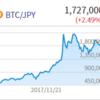 ビットコインの波から投機と投資について振り返る
