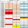 FX  サイクル理論 今週の戦略11/30~