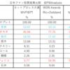 日米プロレスファン評価の相対性について諸検証