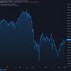 2020-12-12 今週の米国株状況