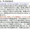 4月23日(月)SBI証券イブニングレポート:今日の東京市場:続落。アップル関連安く、ディフェンシブ銘柄にも売り