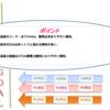 阪神ジュベナイルフィリーズ2019穴馬予想 コース解説と生産者