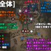 【コンカラ 攻城戦 マップ解説6】「ドリー門」の定石戦法【コンカラーズブレード 初心者の攻略方法】