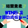 【結果発表】8/11  WIN5 & 今週の鉄板レース  まとめて発表!! 〜 回収率が低下の一途を辿っています⤵︎ 〜