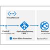 Azure Application Gateway のアクセスログで DDos攻撃 を検知