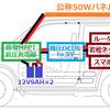 昇圧型 (簡易) MPPT 充電器の製作