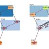 inet-henge で、好みのネットワーク図を描くヒント