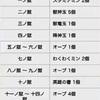 【モンスト】2018 5/31のモンストニュース内容まとめ 新ガチャ&降臨キャラ、新獣神化キャラ