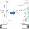 【第二種電気工事士技能試験_受験ノート】単線図から複線図を描くためのポイントまとめ