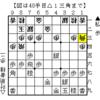 本日の将棋 2019/4/19