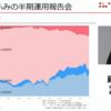 ひふみ投信の2018年半期運用報告会(動画)まとめ