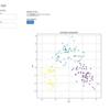 PCA plotをpythonで行うWEBアプリ(ver2)