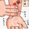 心包経(PC)6 内関(ないかん)