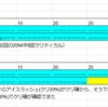 【FFRK】クリティカルの仕様変更の検証