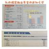 確定拠出年金の運用商品と割合を変更した結果