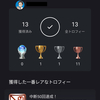 トロフィー取得率100%達成者によるゲームレビュー 12個目 【ニコリのパズルV カックロ】