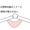 筋の「短縮」は拘縮の原因ではない