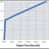 ユーザの感情に作用する遅延書き込みの仕組みを暴け -  記事紹介: Inside Vista SP1 File Copy Improvements (3)