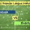 【観て進む矜恃】Premier League 27節 チェルシー vs エバートン