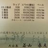 第14回 海津シティマラソン
