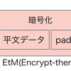 OpenSSLの脆弱性(CVE-2017-3733)に見られる仕様とcastの落とし穴