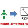 【0-1歳児虫歯予防】赤ちゃんの歯磨きっていつから必要?歯磨き粉は必要?