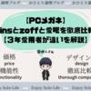 【PCメガネ】jinsとzoffと愛眼を徹底比較【3年愛用者が違いを解説】