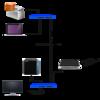 家庭内 LAN 配線の工夫