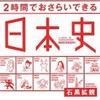 『2時間でおさらいできる日本史』はざっくりと日本史を復習したい人にお勧めの本だった