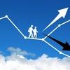 借入金償還余裕率と損益分岐率