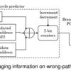高性能プロセッサの分岐予測のサーベイ論文を読んで分岐予測について学ぶ (7. 予測精度を上げるためのテクニック2)