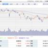 株式投資 2021年8月の成績