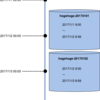 Fluentd+Elasticsearchでindex作成タイミングをJST0時にする
