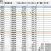 都筑区のコロナウィルス陽性者数(2021.05.07)