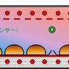 オーブンの制御(3) 温度表示