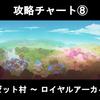 Switch版フェノトピア(PHOENOTOPIA)の攻略チャート⑧(コゼット村 ~ ロイヤルアーカイブ)