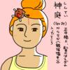 督脈(GV)24  神庭(しんてい)