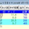 2018/09/17(月) 4回中山5日目 9R 白井特別 芝1800m(B)