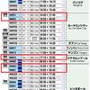 ANA便なのに乗客のほとんどが外国人。ANA成田ハブ戦略の今がわかった。