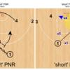 PNR関連Togetter紹介……『'short' PNR』、『Houston Rocketsから学ぶボールスクリーンの掛け方』
