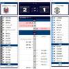 ルヴァンカップ PO vs. 北海道コンサドーレ札幌