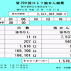第299回ロト7抽選結果(2019年1月11日)キャリーオーバー発生!!
