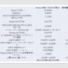 【自作PC】格安ゲーミングPC!出来るだけ安くて高性能なPCを作ろう!